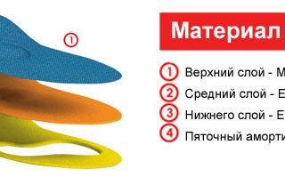 Спортивные стельки Ortofix 8109 Sport